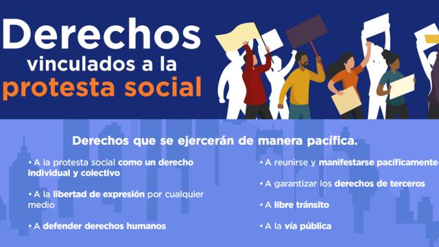 Derechos protesta social